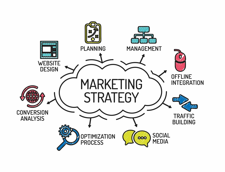Xây dựng chiến lược và kế hoạch marketing tập trung vào giá trị khách hàng  – Principles of Marketing #3 – Vu Trieu Duong